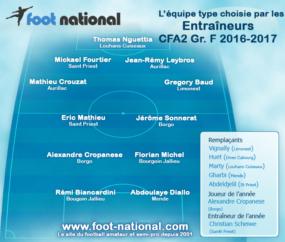 CFA2 – des ex-Grenoblois honorés