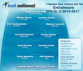 4 joueurs (+ 2 remplaçants) dans l'équipe-type, le coach et le meilleur joueur de l'année : le GF38 à l'honneur