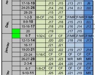GF38 : coup d'envoi du championnat le 4 août